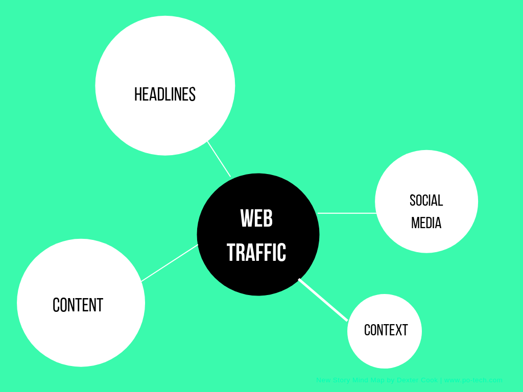 How to get web traffic ?